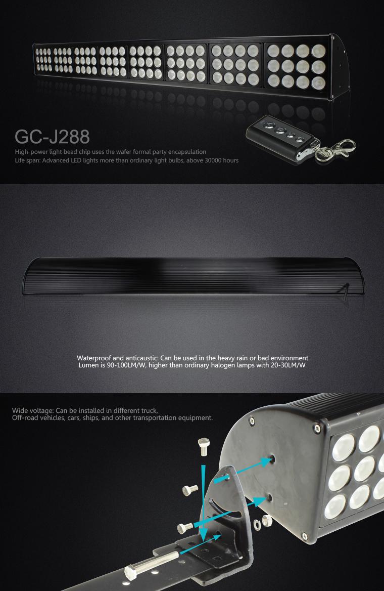 GC-LED-J288